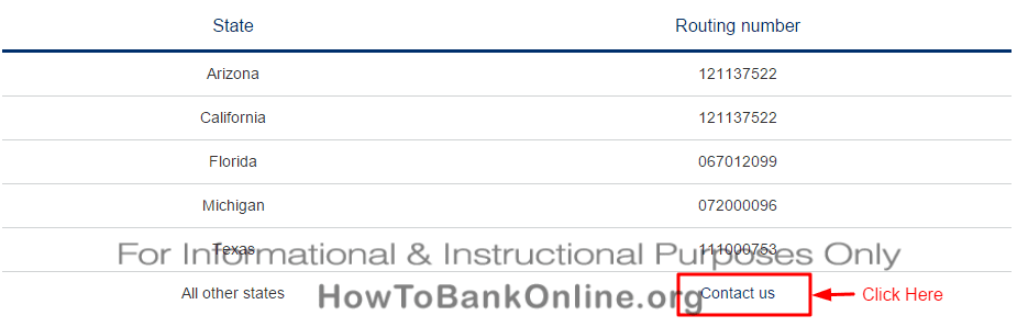 All States Comeria Bank Routing Number