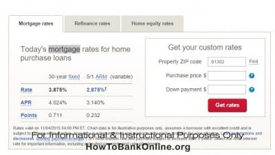 Bank of America Loan Calculator